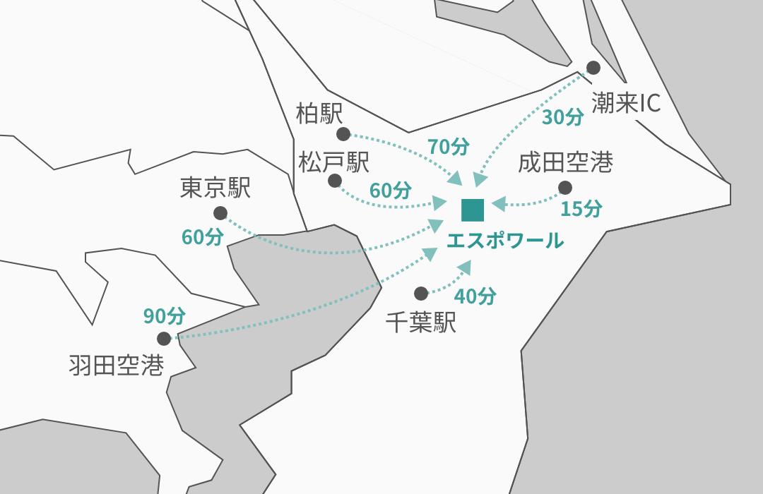 各地点からの位置関係マップ